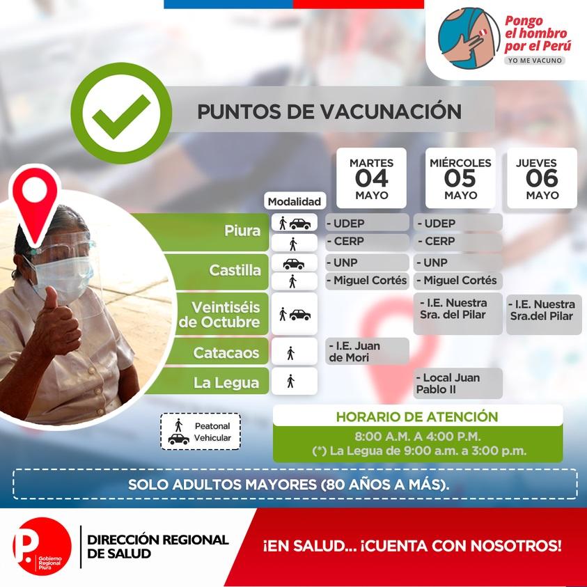 Puntos de vacunacion